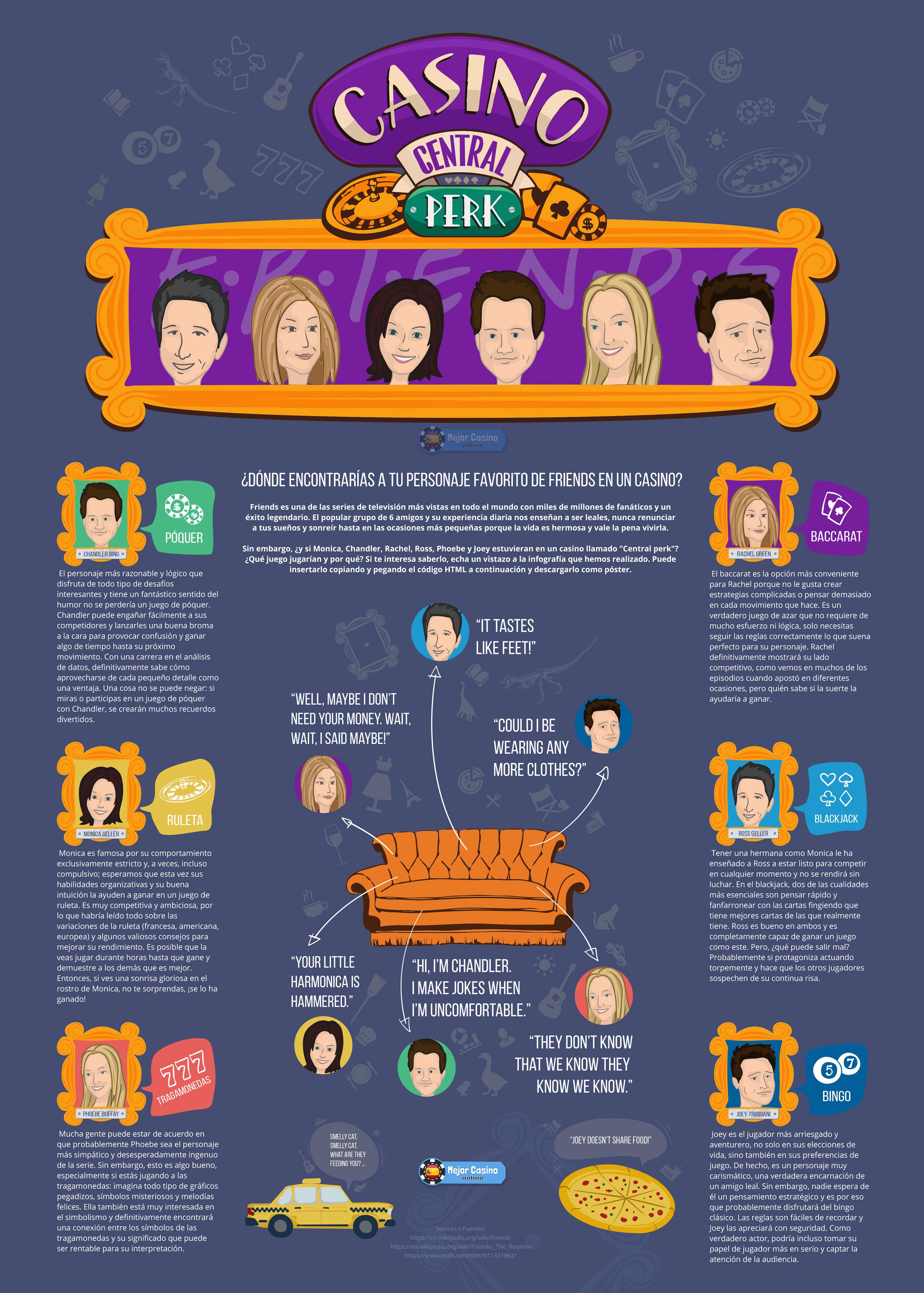 ¿Dónde encontrarías a tu personaje favorito de Friends en un casino?